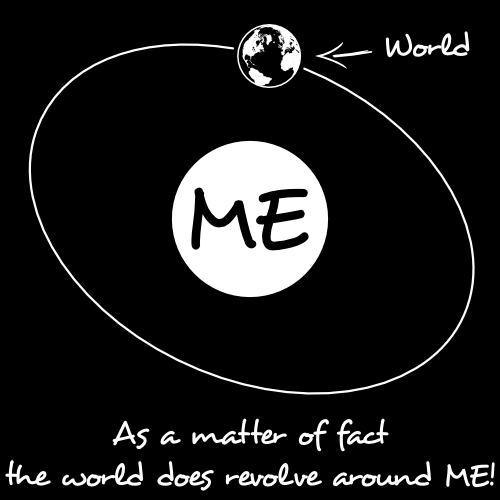 world-around-me